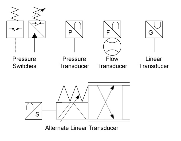 Hydraulic symbology 301: electrical and electronic symbols on flow transmitter symbol, flow valve symbol schematic, flow switches normally open, flow diagram symbol meanings, flow rotameter symbol, flow meter symbol cad, water meter schematic, field strength meter schematic, flow meter symbol p&id, flow switch symbology, flow transmitter loop diagram, aircraft meter schematic, meter buffer schematic, flow monitor symbol, flow velocity, flow orifice schematic symbol, flow resistor pneumatic schematic symbol, hydraulic piston proportional control schematic,